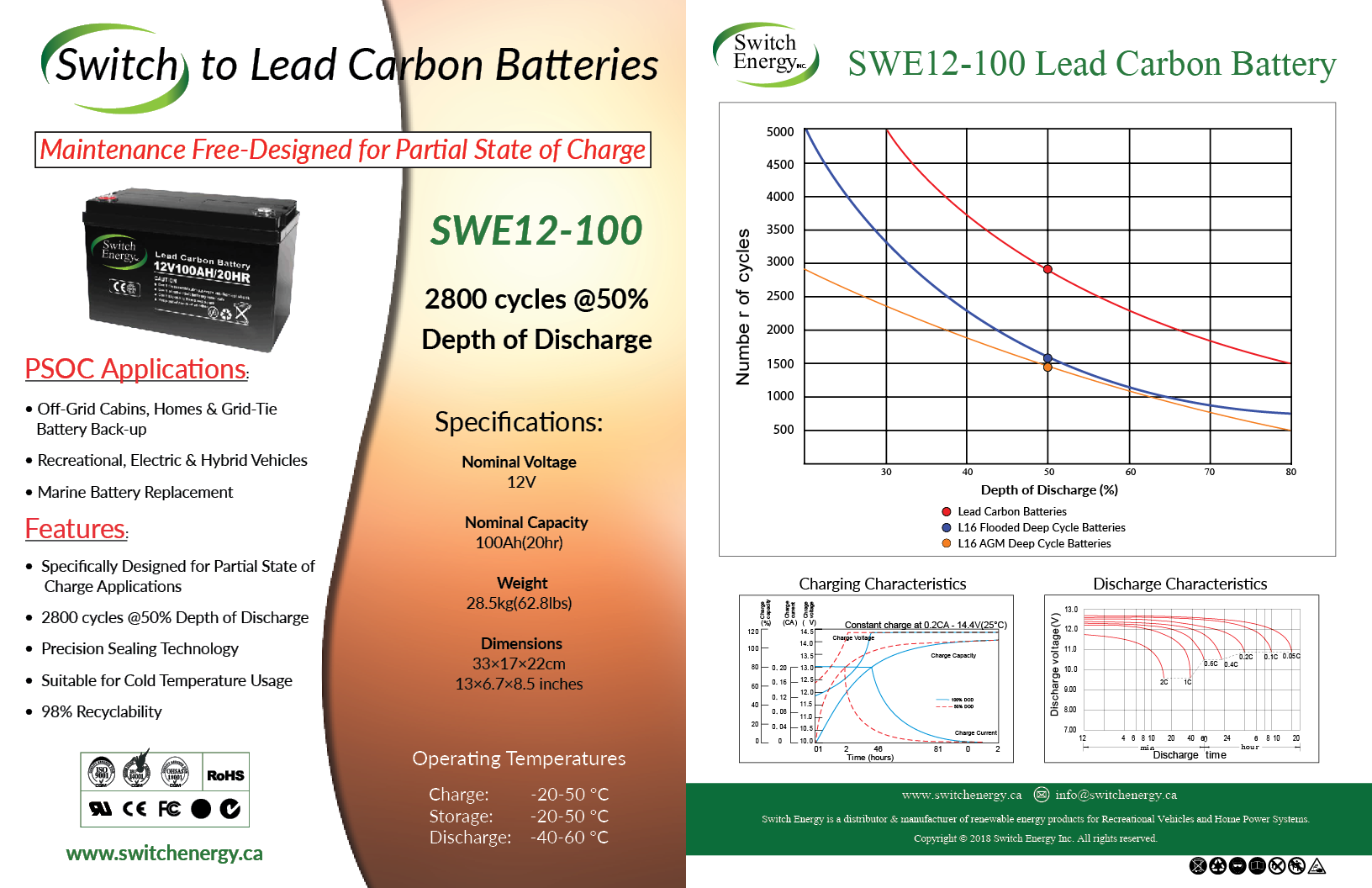 12V-100Ah lead carbon batteries